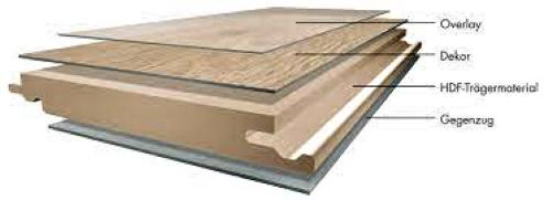 Laminate plank structure.